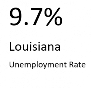 With Louisiana's Unemployment Rate at 9.7%, Louisiana Unemployed Can Use $400 or $600 Per Week In Federal Assistance.