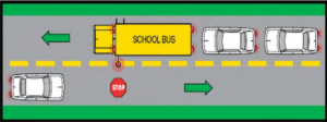 The driver of a vehicle, upon meeting or overtaking from either direction, any school bus which has stopped on the roadway for the purpose of receiving or discharging any school children shall stop the vehicle before reaching such school bus, when there is in operation on such school bus a visual signal denoting same, and such driver shall not proceed until such school bus resumes motion or is signalled by the school bus driver to proceed, or the visual signals are no longer actuated.